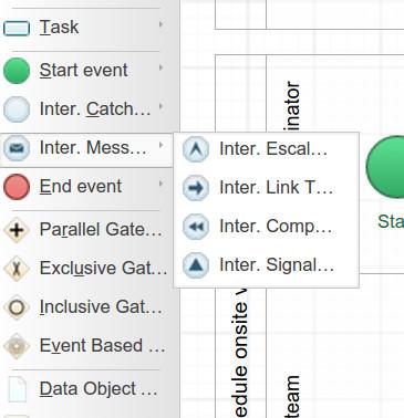 BPM workflow tool