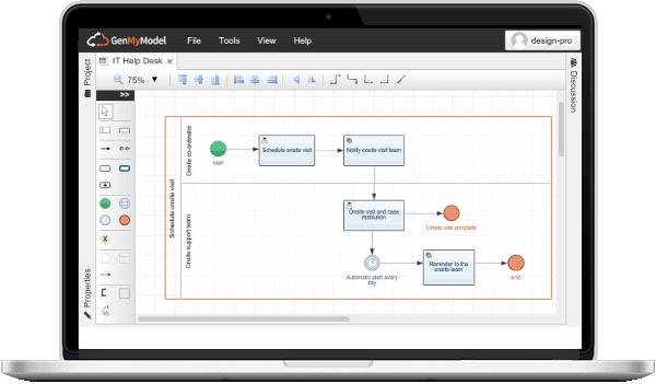 A BPMN Diagram designed online with GenMyModel