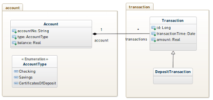 create class diagram online - Online Diagram Drawer
