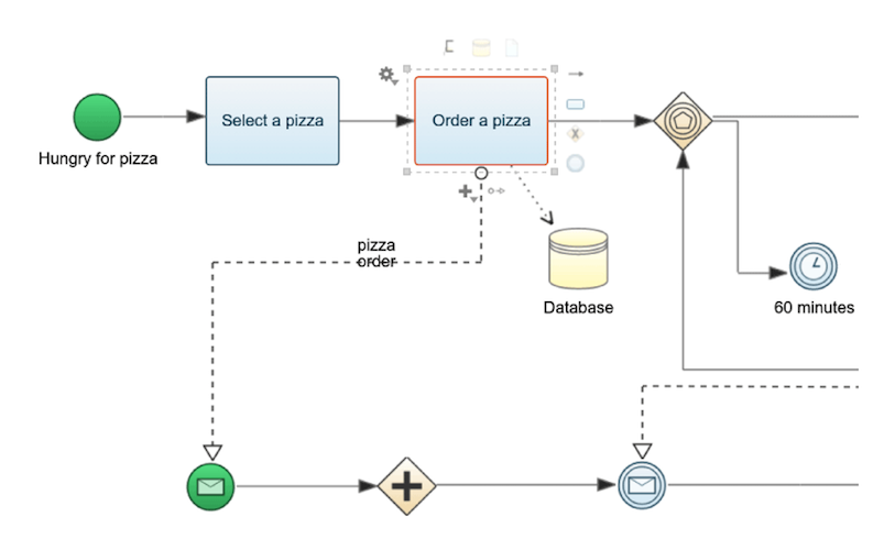 bpmn process diagram
